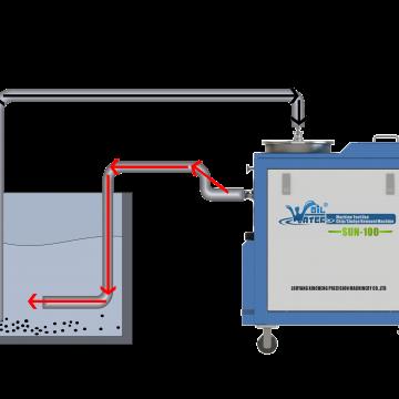 Chip/sludge removal weapon – machine tool tank chip/sludge removal machine