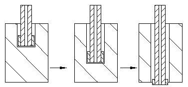 特殊な電極の電極サイズと使用の選択