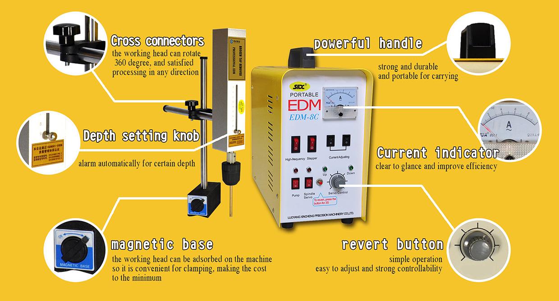 EDM-8C details