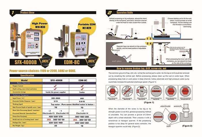 Broken tap remover brochure